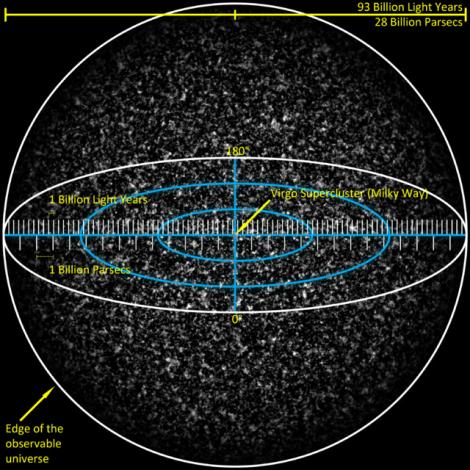 640px-Observable_Universe_with_Measurements_01