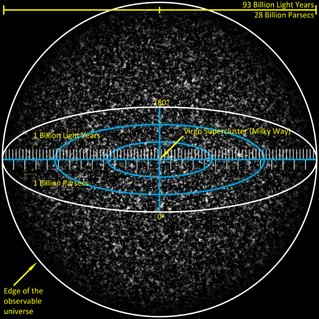640px-Observable_Universe_with_Measurements_01