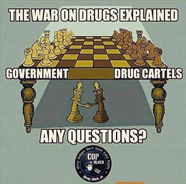 war on drugs explained