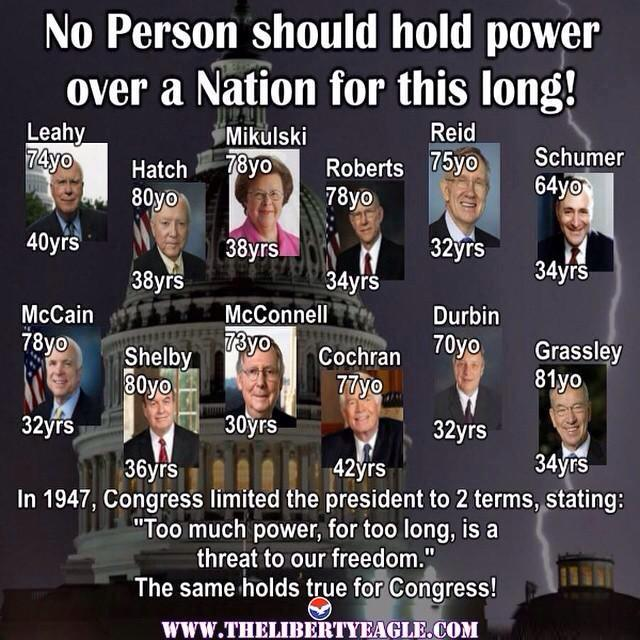 term limits needed