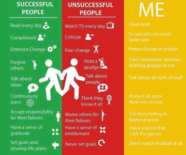 successfulandunsuccessful