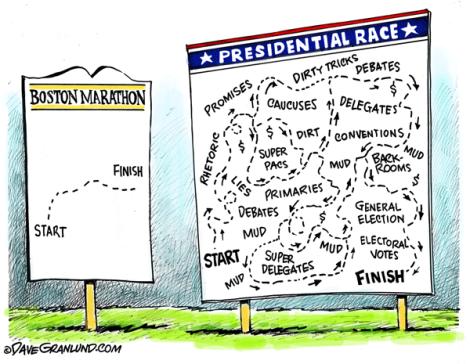 Marathon-vs-Political-race